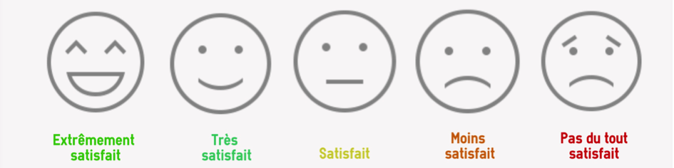 indicateurs de satisfaction