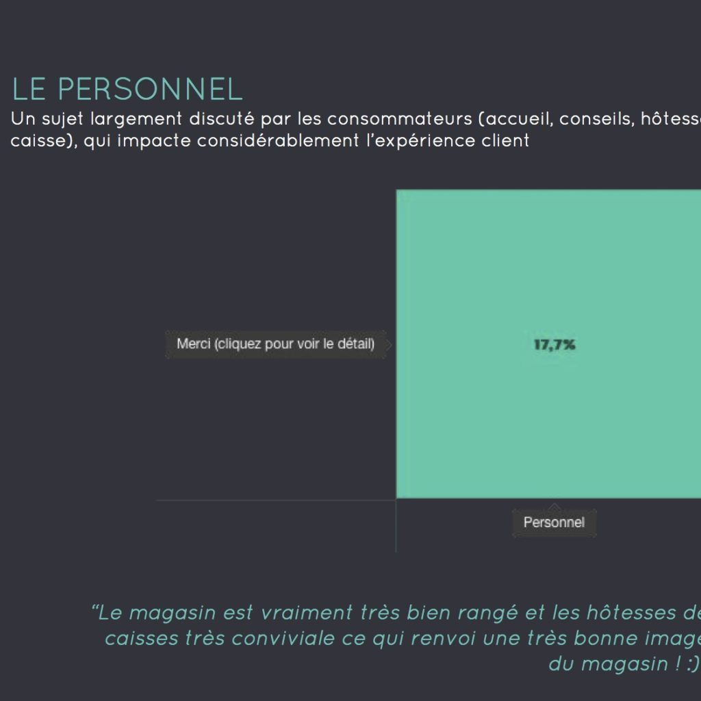 Slide Sur La Perception Du Personnel Par Les Clients