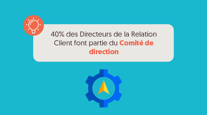 Metier Direction Relation Client