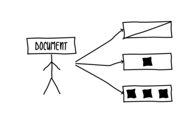 The document identity crisis