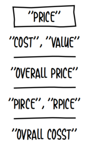 "Terms semantically similar to ""price"""